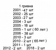 Монеты 1 грн - 169 шт. Макеевка